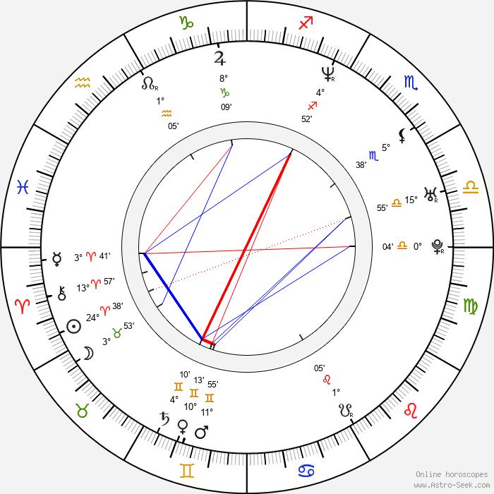 Chris D'Arienzo - Birth horoscope chart
