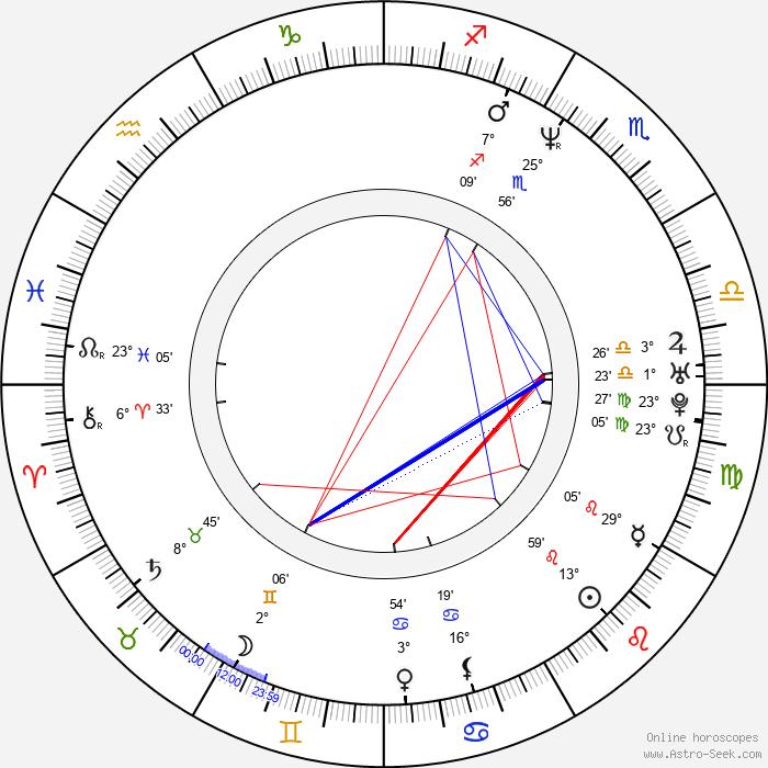Chris Edgerly - Birth horoscope chart