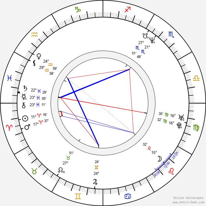 Chris Evans - Birth horoscope chart
