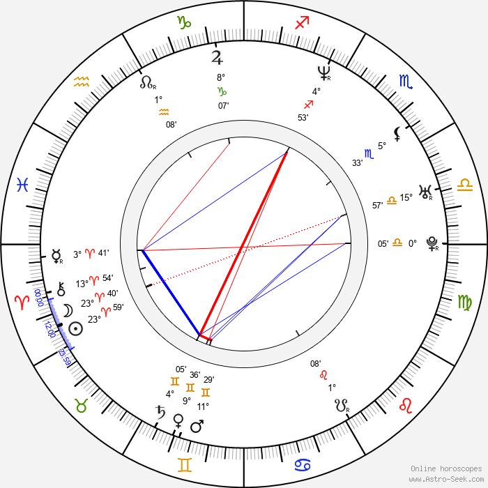 Chris Gann - Birth horoscope chart