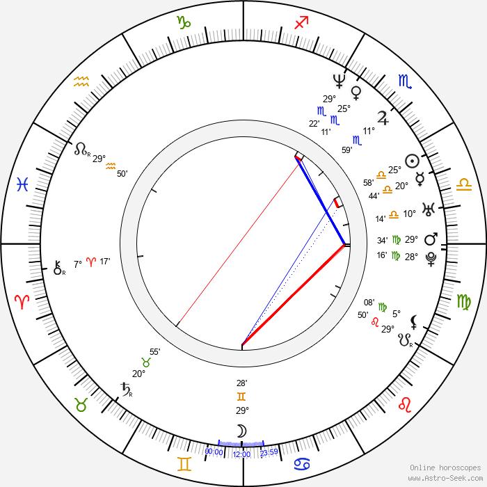 Chris Kattan - Birth horoscope chart