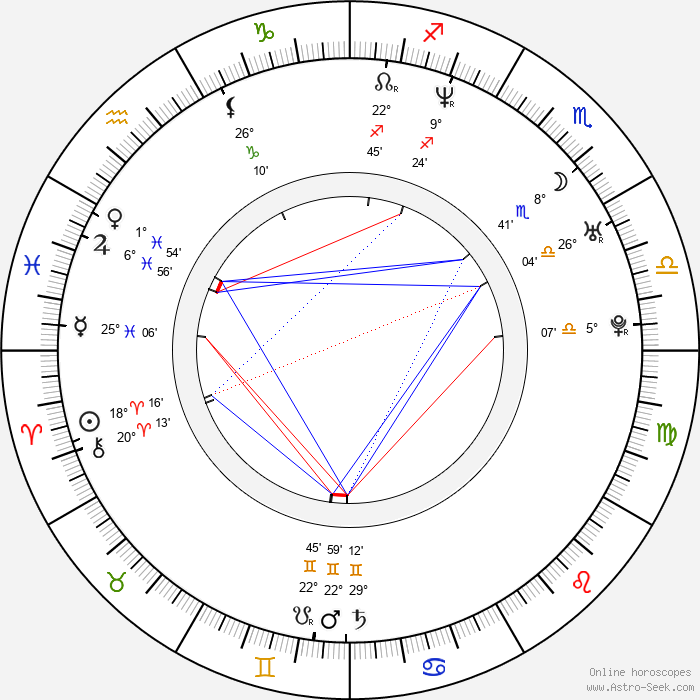Chris Kyle - Birth horoscope chart