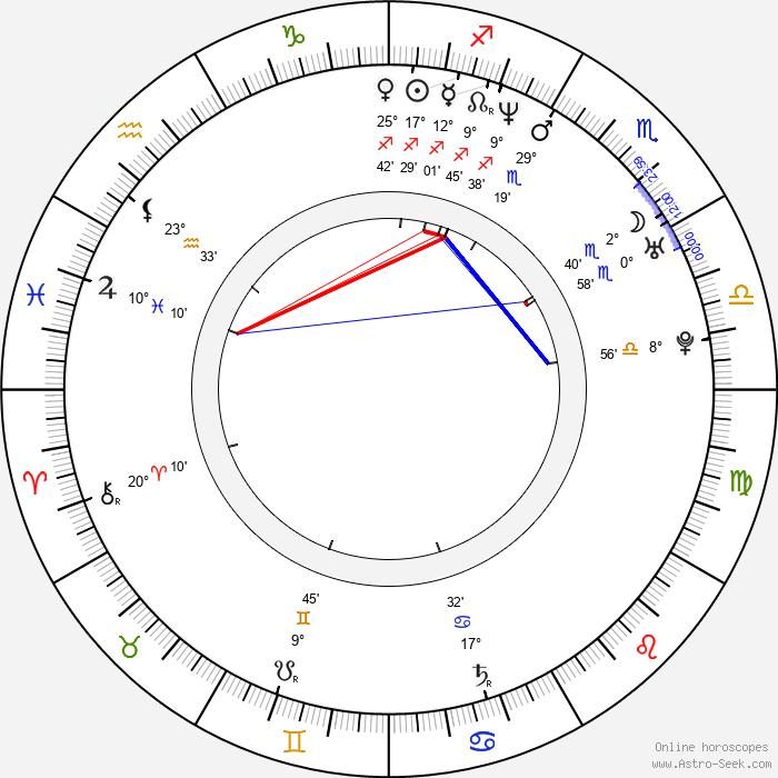 Chris Martin - Birth horoscope chart