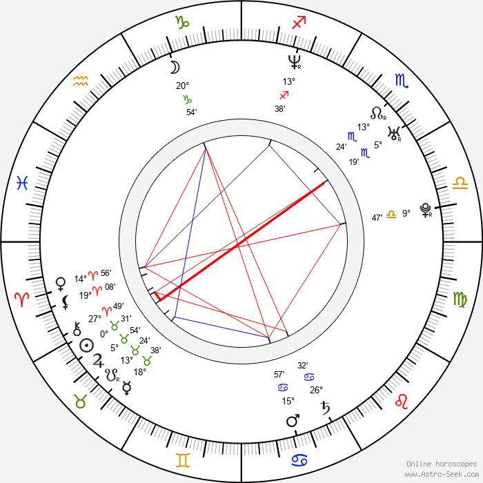 Chris Mason - Birth horoscope chart