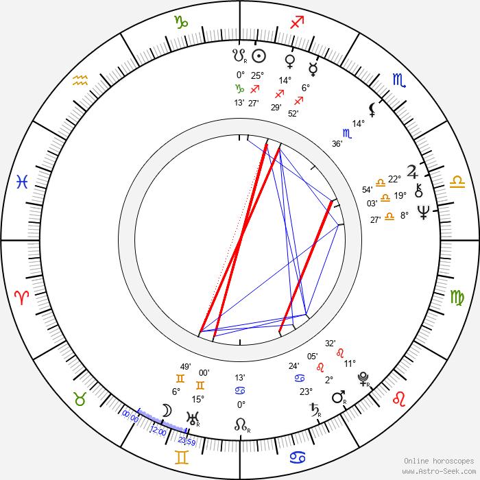 Chris Matthews - Birth horoscope chart
