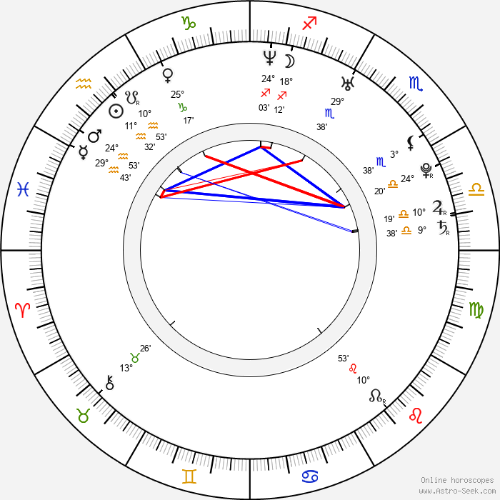 Chris McCoy - Birth horoscope chart