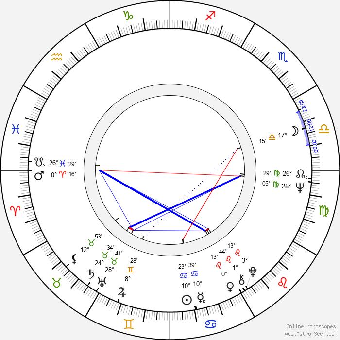 Chris Noel - Birth horoscope chart