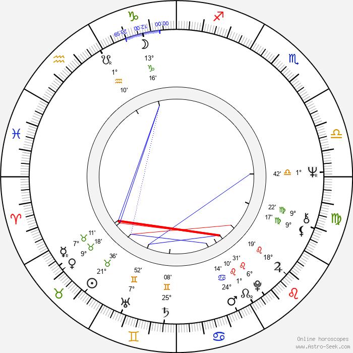 Chris Patten - Birth horoscope chart