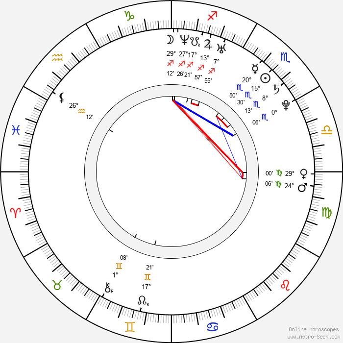 Chris Rankin - Birth horoscope chart