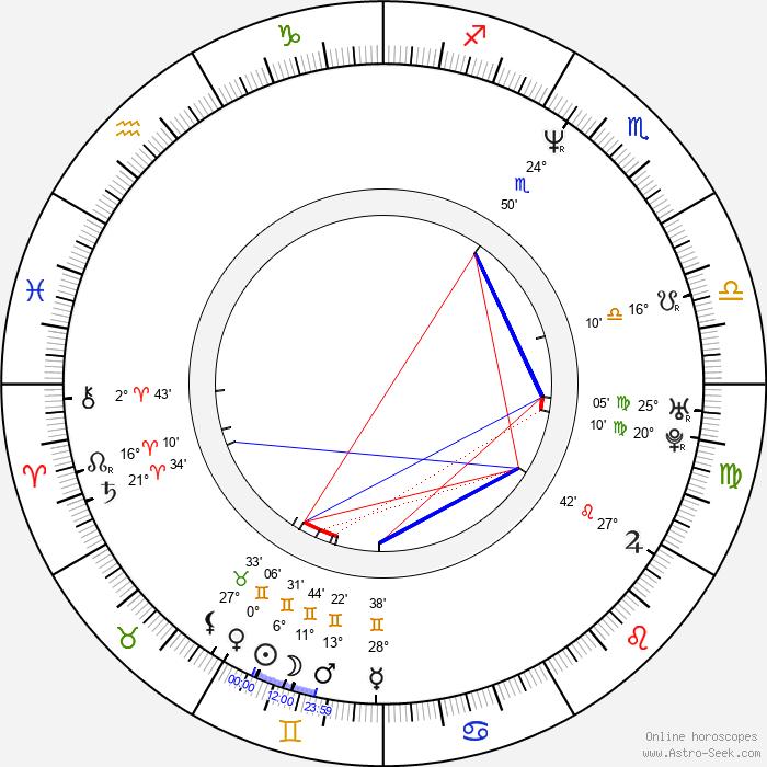 Chris Roberts - Birth horoscope chart