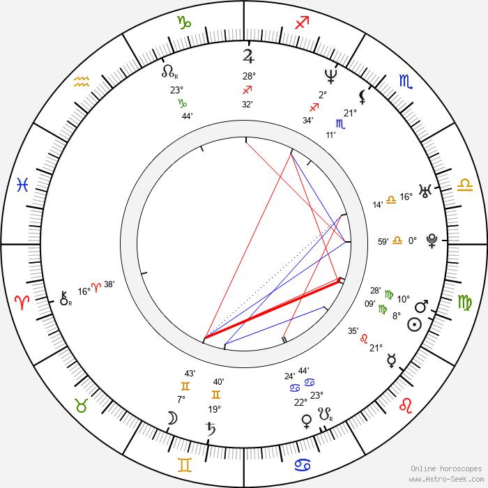 Chris Tucker - Birth horoscope chart