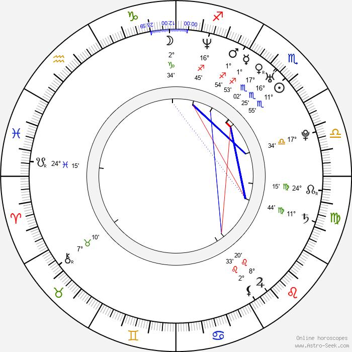 Chris Violette - Birth horoscope chart