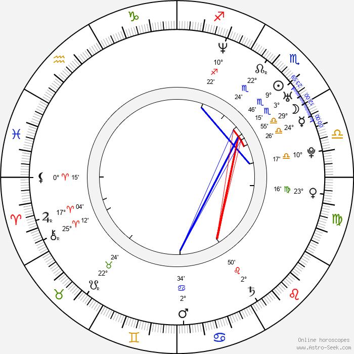 Chris Walla - Birth horoscope chart