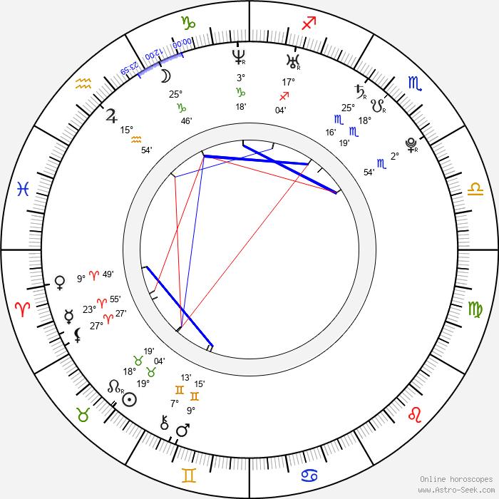 Chris Zylka - Birth horoscope chart