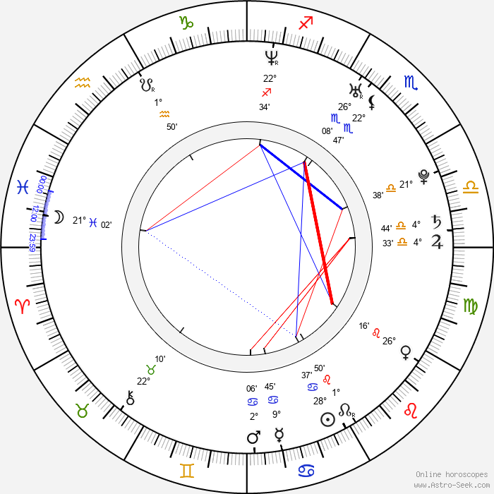 Chrishell Stause - Birth horoscope chart