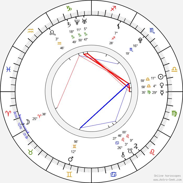 Chrissy Chambers - Birth horoscope chart