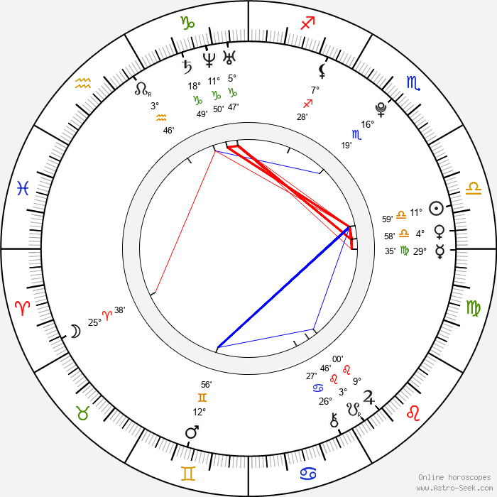 Chrissy Chambers - Birth horoscope chart