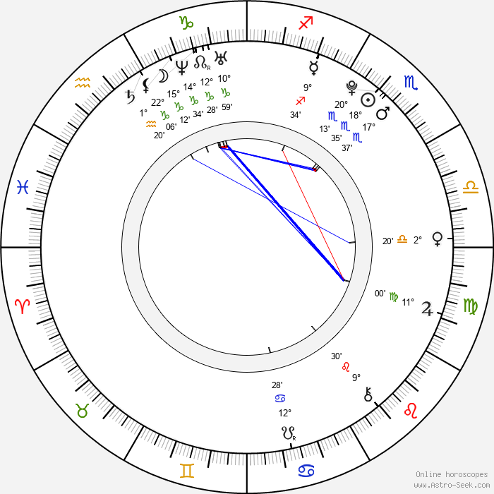 Christa B. Allen - Birth horoscope chart