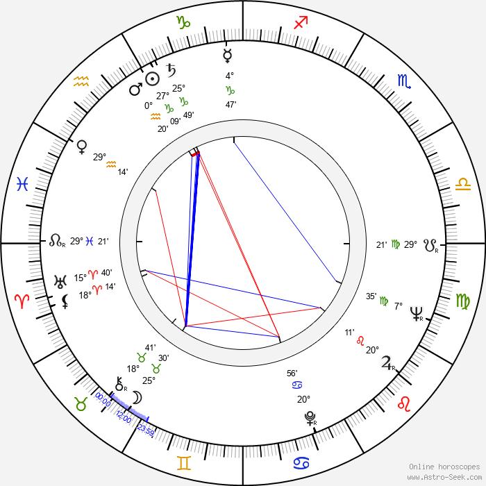 Christa Berndl - Birth horoscope chart