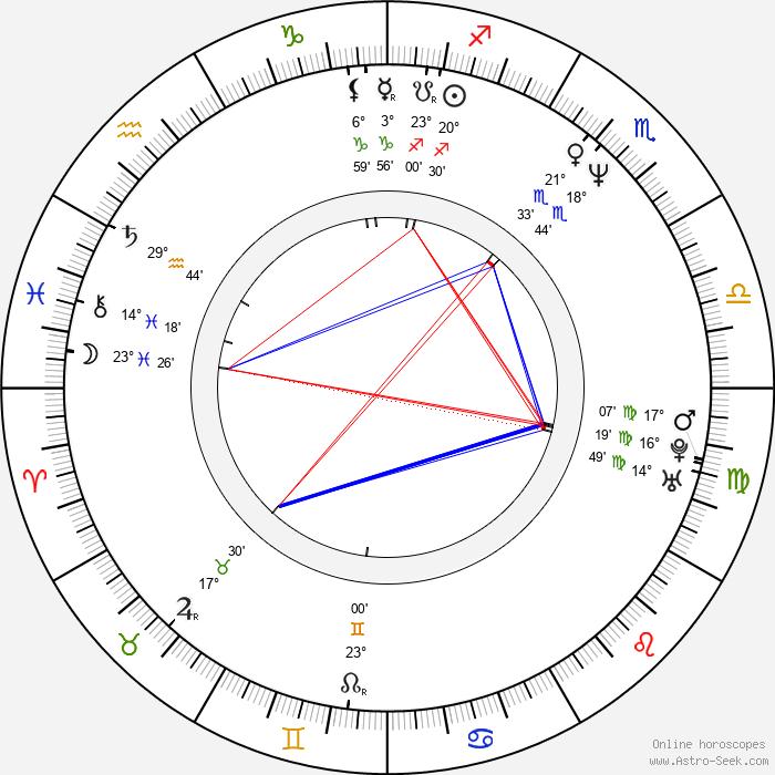 Christi Lake - Birth horoscope chart