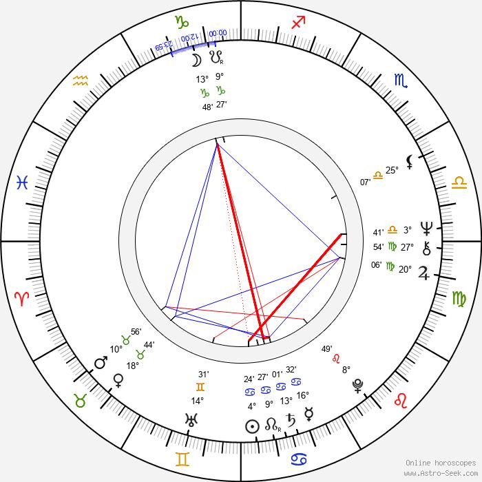 Christian Grenier - Birth horoscope chart