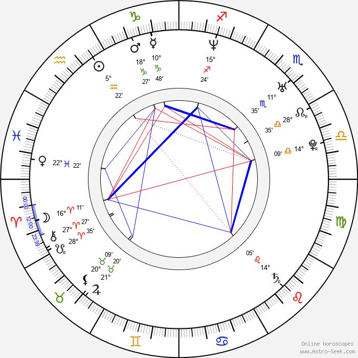 Christian Ingebrigtsen - Birth horoscope chart