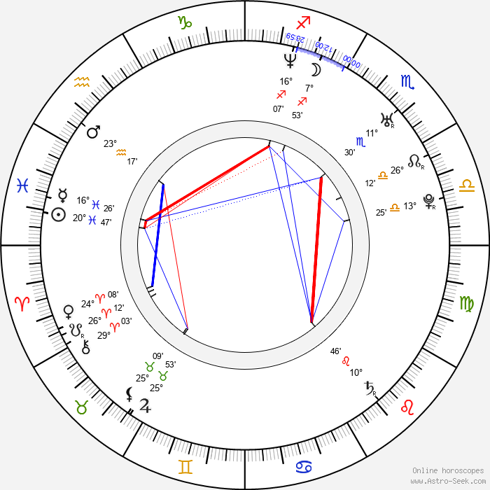 Christian Matzke - Birth horoscope chart