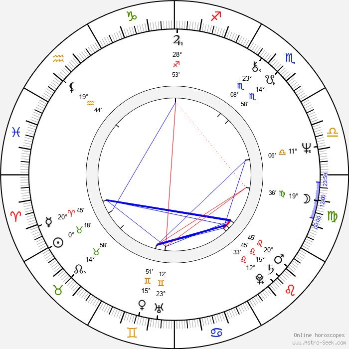 Christian Redl - Birth horoscope chart