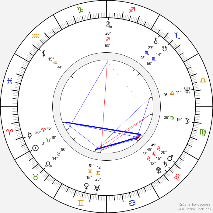 Christian Redl - Birth horoscope chart