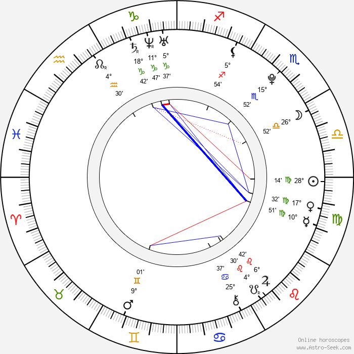 Christian Serratos - Birth horoscope chart