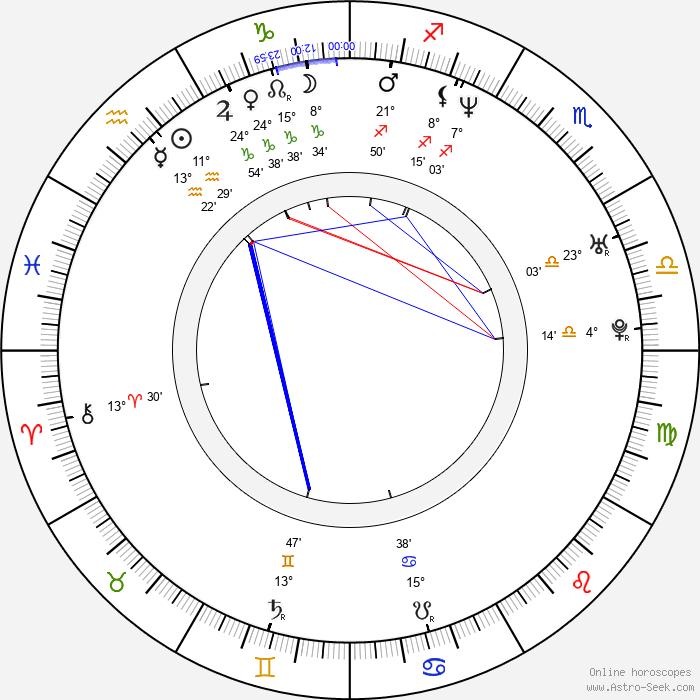 Christian Simpson - Birth horoscope chart