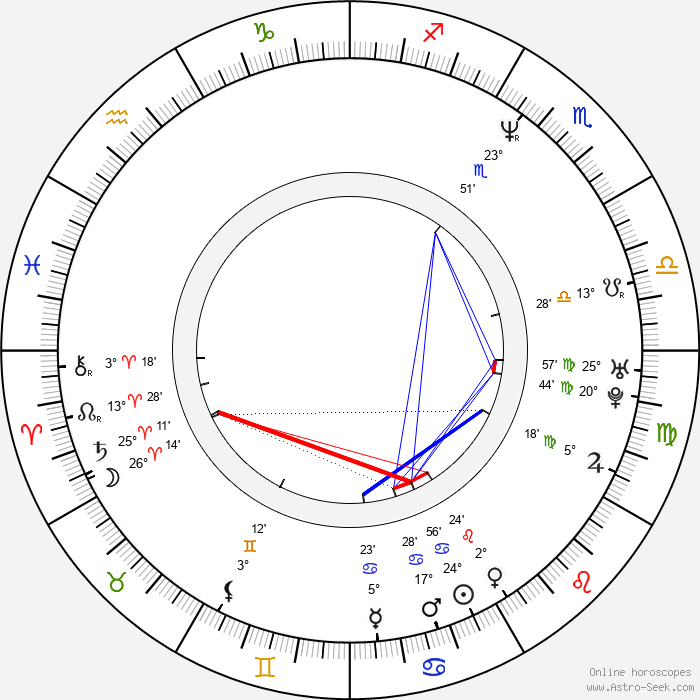 Christian Taylor - Birth horoscope chart