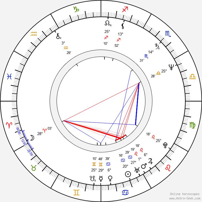 Christian Tramitz - Birth horoscope chart