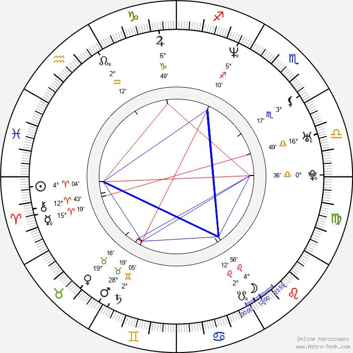 Christiana Kalache - Birth horoscope chart