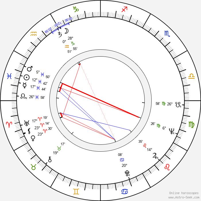 Christiane Muller - Birth horoscope chart