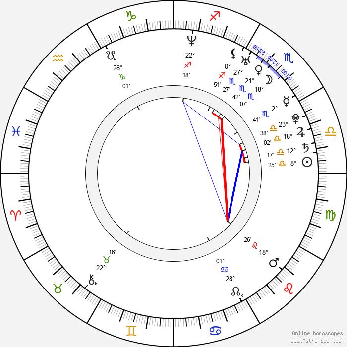 Christina Murphy - Birth horoscope chart