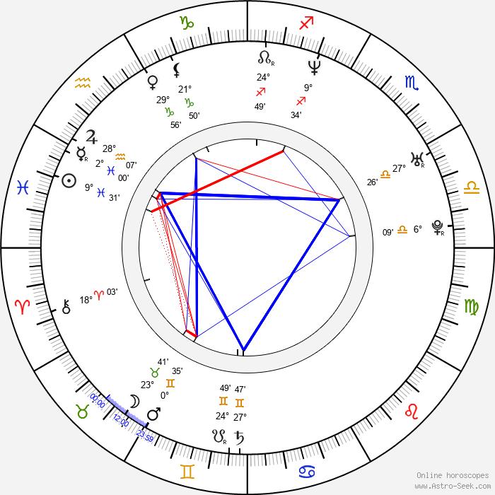 Christine Adams - Birth horoscope chart