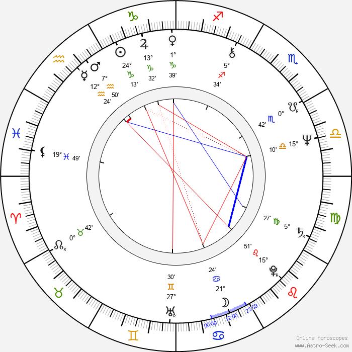 Christine Belford - Birth horoscope chart