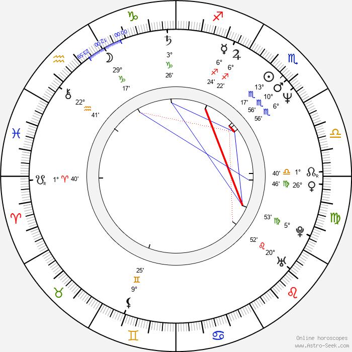 Christine De Veyrac - Birth horoscope chart