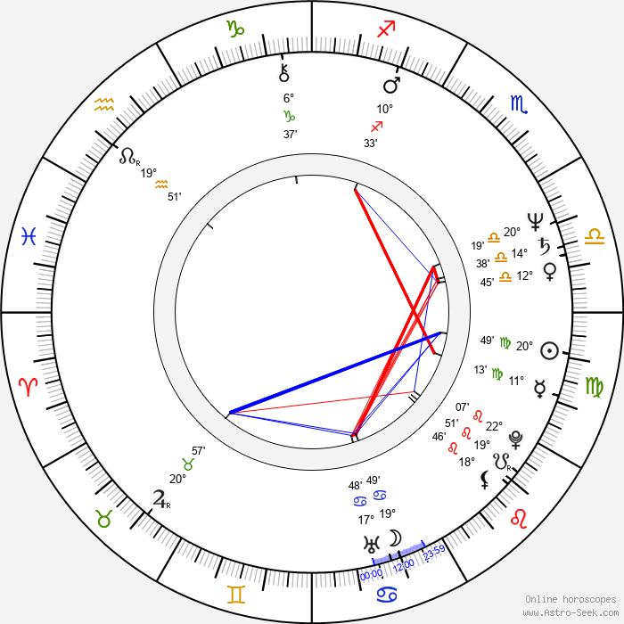 Christine Estabrook - Birth horoscope chart