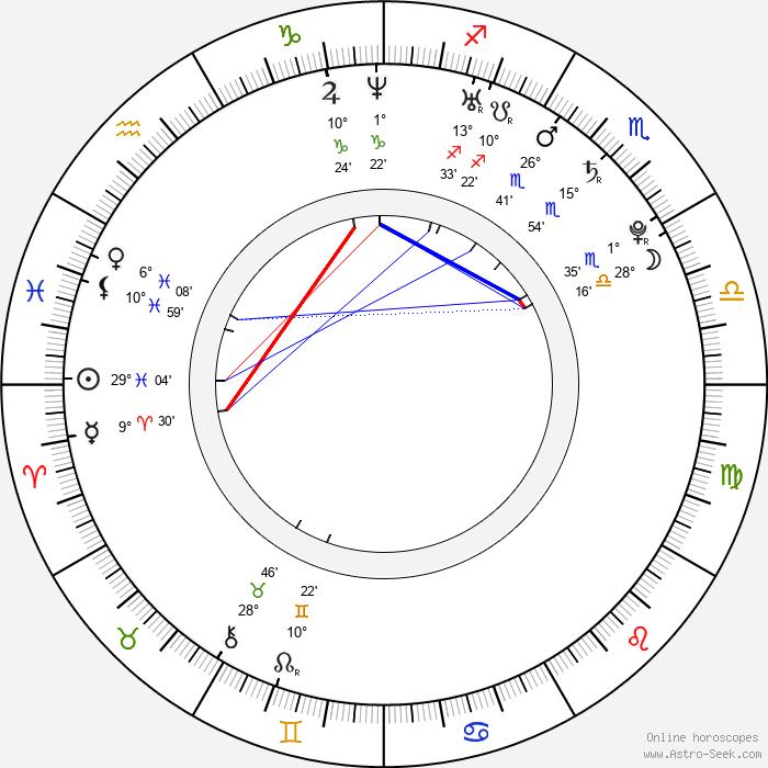 Christine Guldbrandsen - Birth horoscope chart