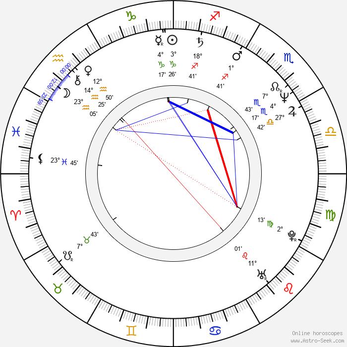 Christine Hakim - Birth horoscope chart
