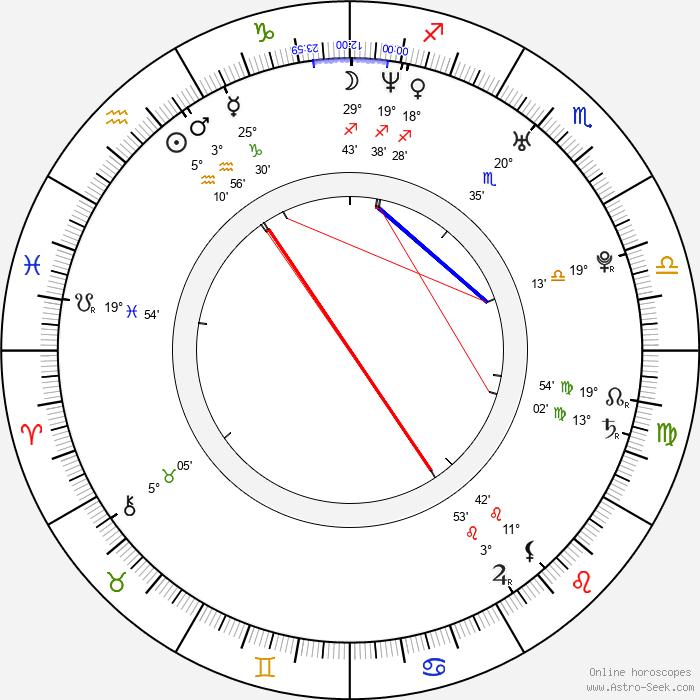Christine Lakin - Birth horoscope chart