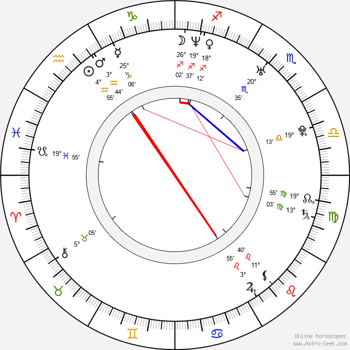 Christine Lakin - Birth horoscope chart
