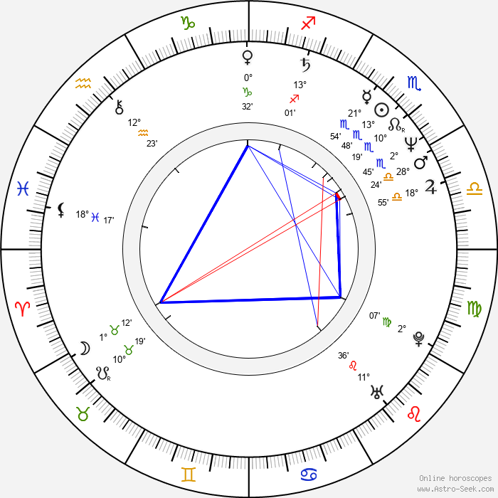 Christine Reinhart - Birth horoscope chart