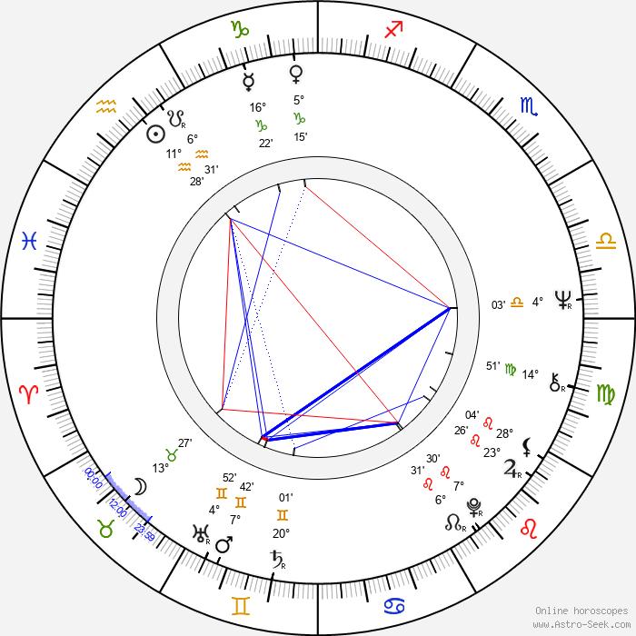 Christine Schorn - Birth horoscope chart
