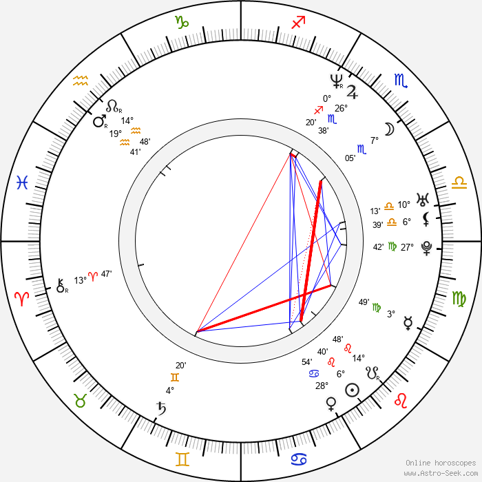 Christine Taylor - Birth horoscope chart