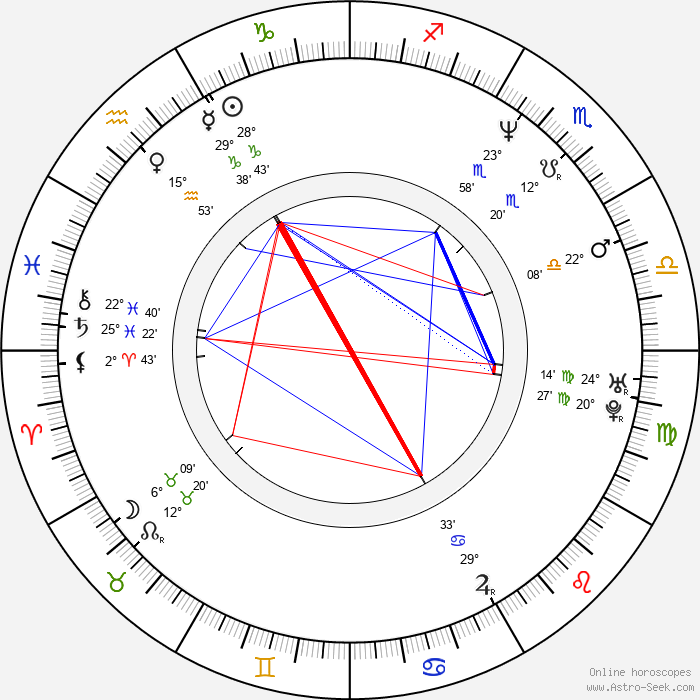 Christine Tucci - Birth horoscope chart