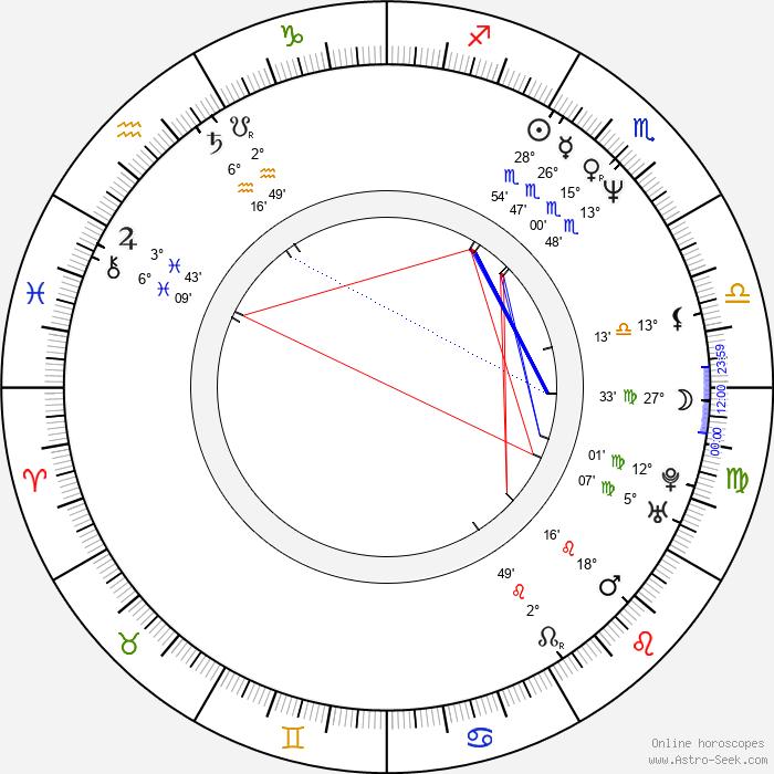 Christine Vachon - Birth horoscope chart