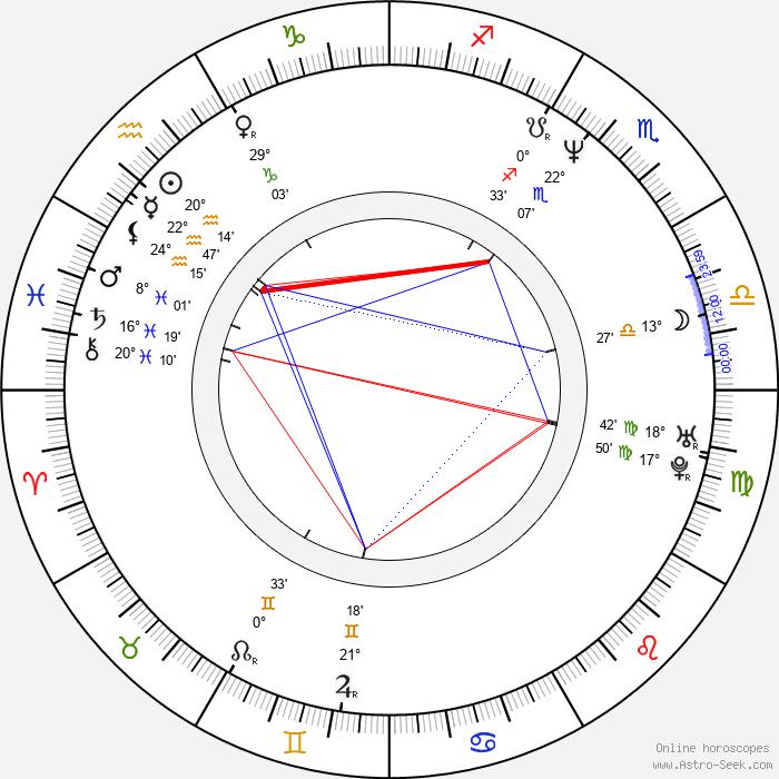Christoph Maria Herbst - Birth horoscope chart
